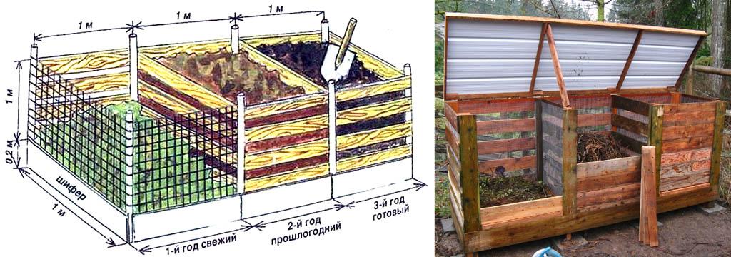 Конструкция ящика для приготовления перегноя