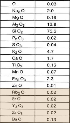 Состав гранулированной формы препарата НВ 101