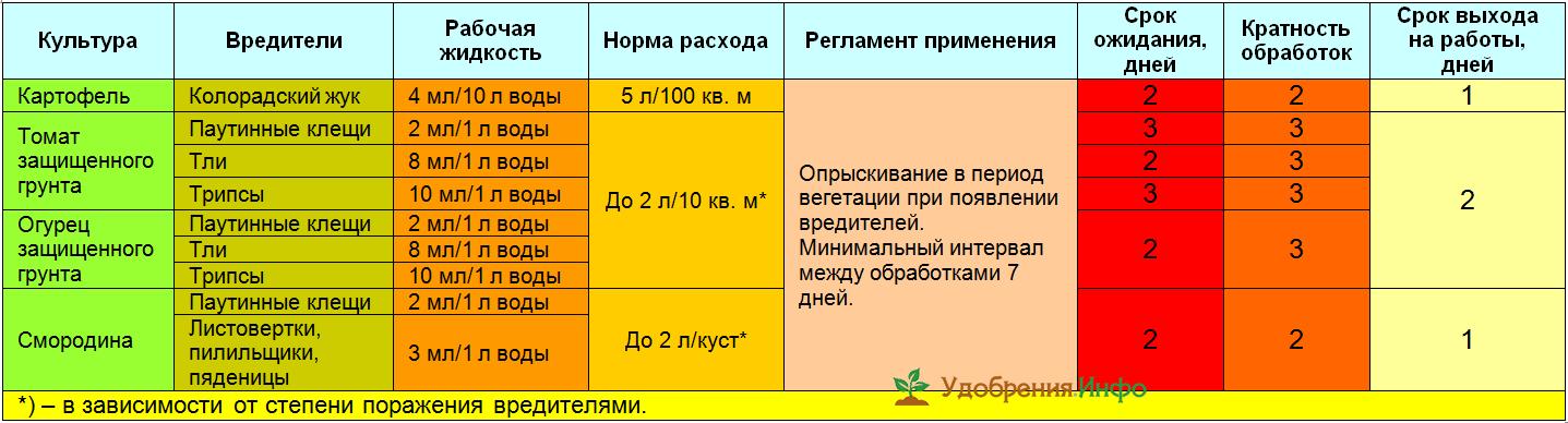 864884486