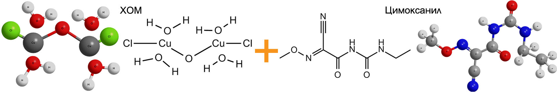 Химический состав фунгицида Ордан