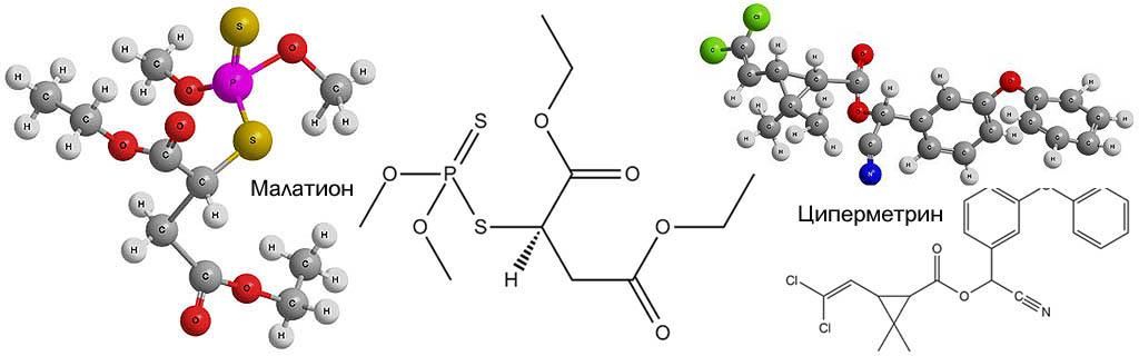 Химические формулы компонент инсектицида Алатар