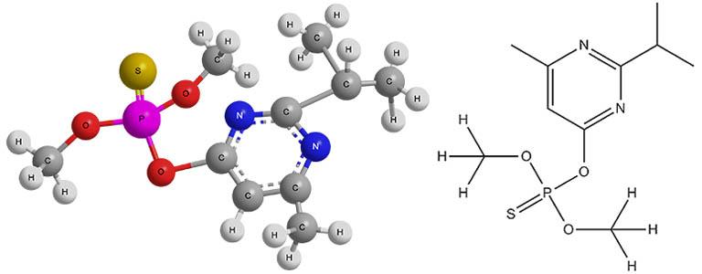 Химическая формула диазинона