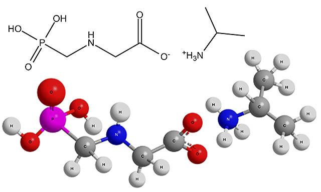 Химическая формула глифосата